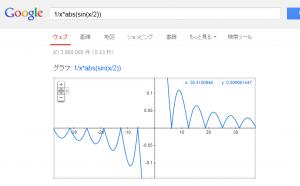 google-graph