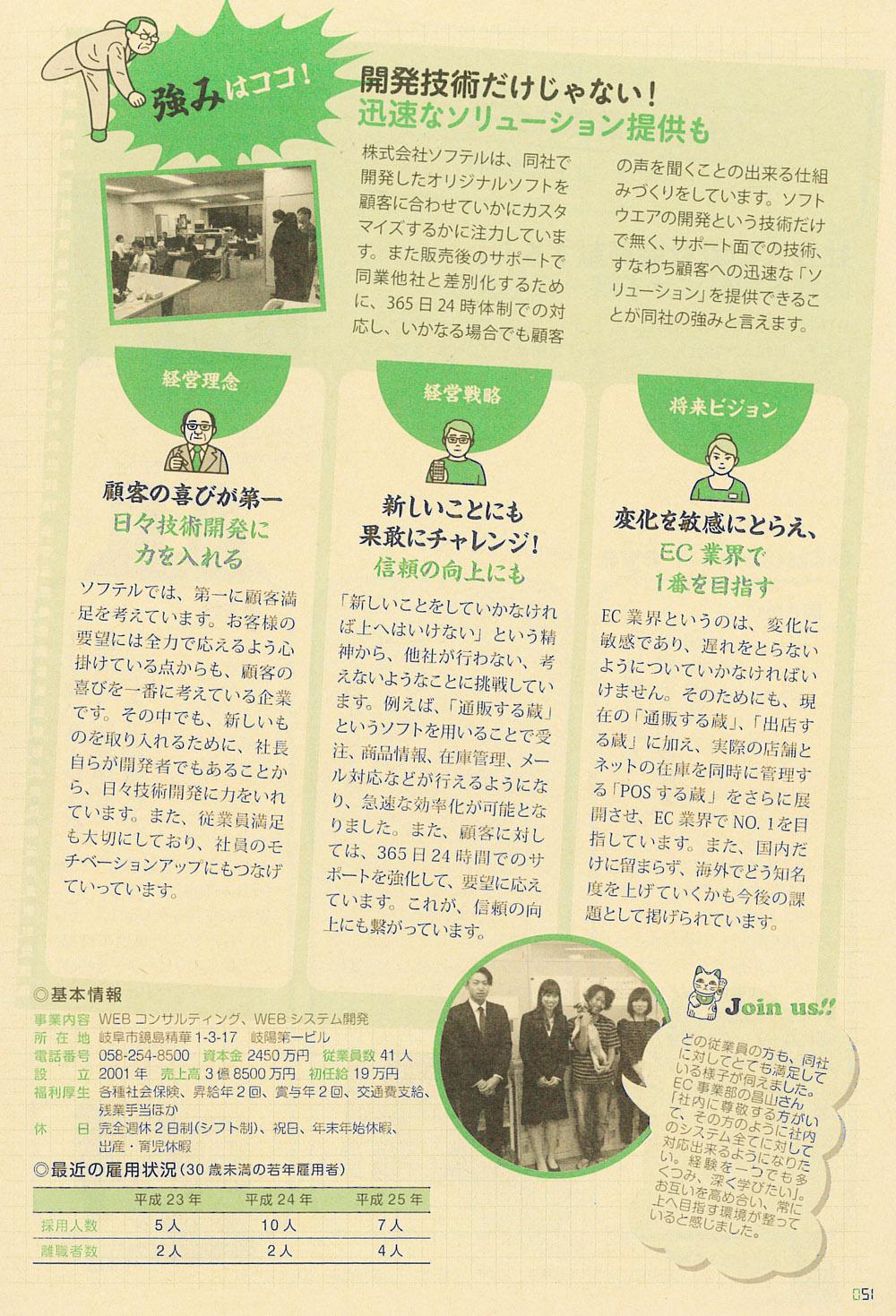 Gifu Migiude Book 中身2