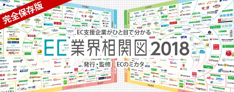 EC業界相関図 2018年版