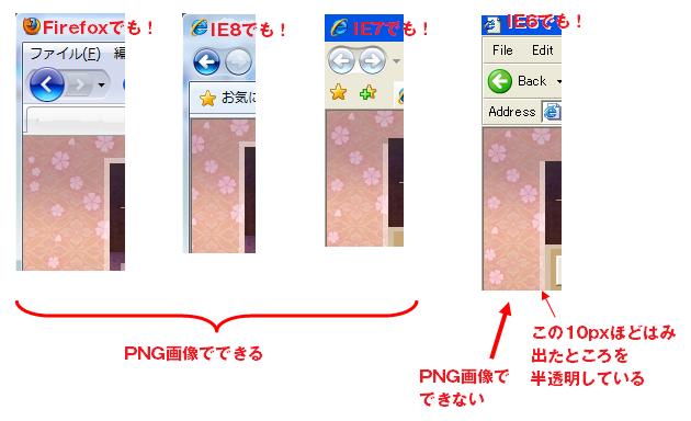 FirefoxでもIE8でもIE7でもIE6でも、背景の半透明をしたい