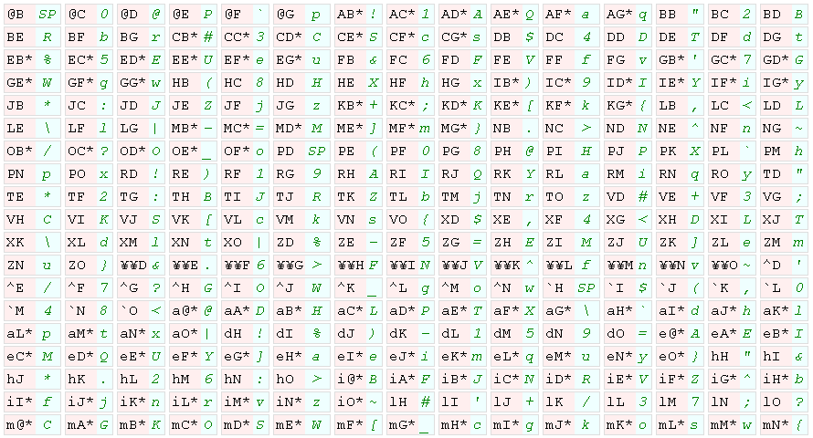 ffftp crypted characters